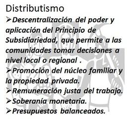 Distributismo